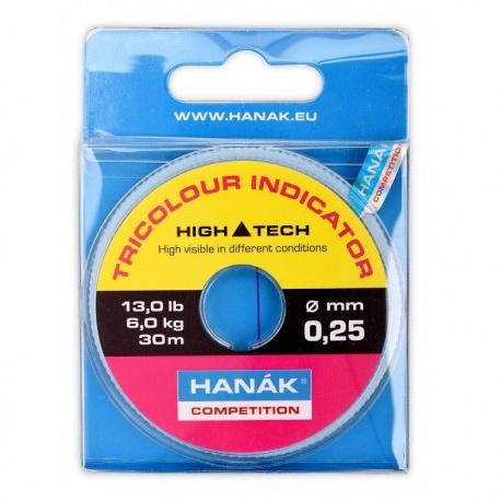 Hanak Tricolour Indicator